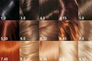 На каждой упаковке краски для волос есть уникальные цифры, которые многие из нас игнорируют: что они означают
