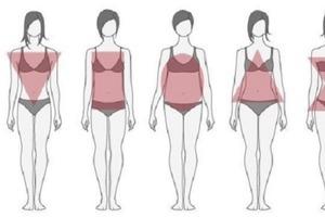 Тип фигуры зависит от даты рождения: найдите цифру и узнайте, как похудеть
