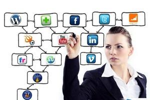 Быстрый ответ, разнообразие и аналитика:как успешно продвигать свой бренд в социальных сетях