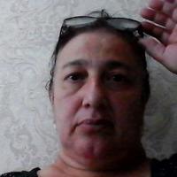 Яхита Ахмедова